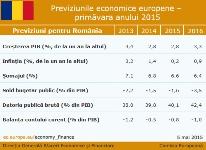 Crestere economica robusta in Romania in urmatorii doi ani