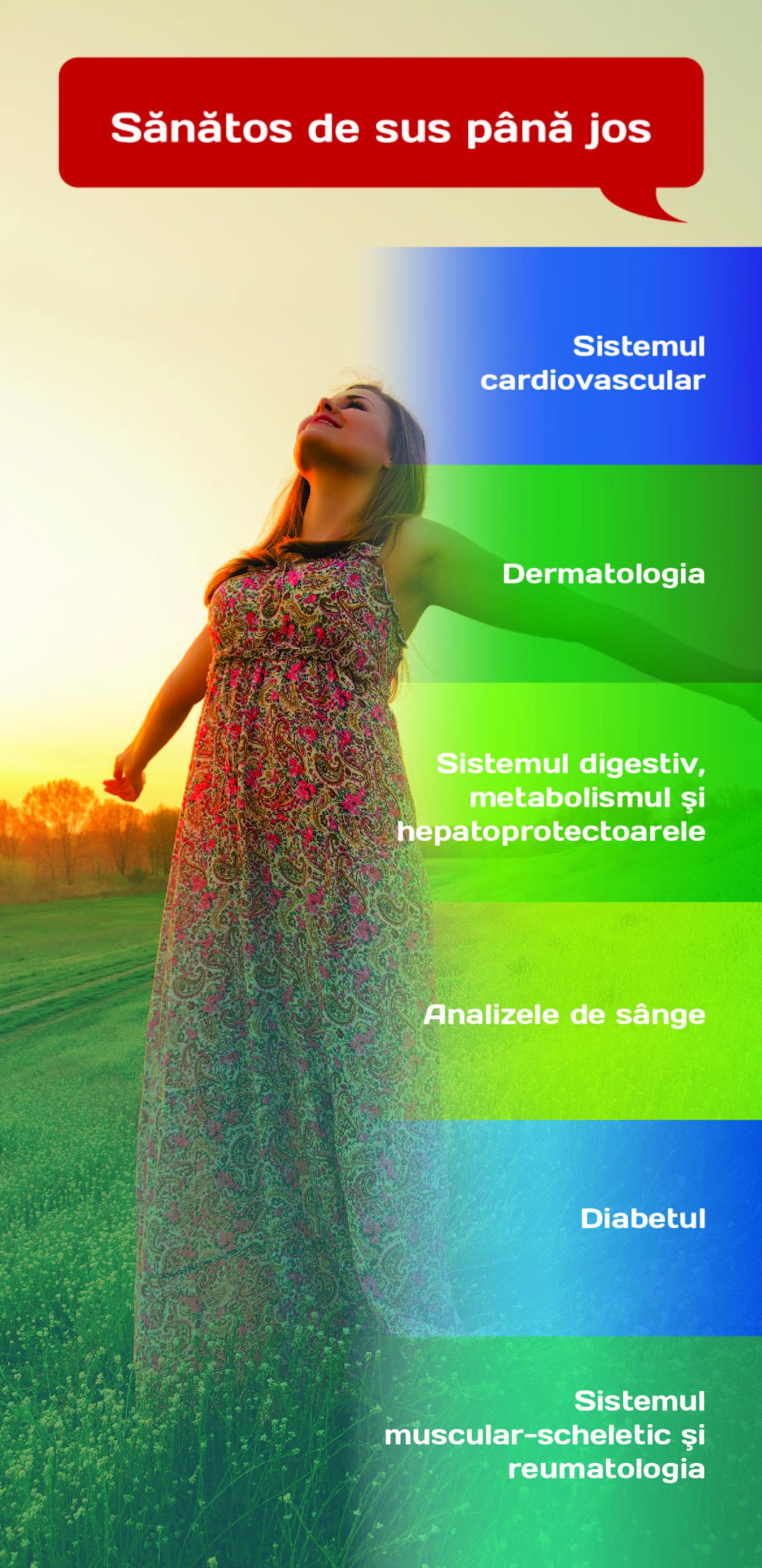 """Programul""""Sănătos de sus până jos"""" în Râmnicu Vâlcea și Drăgășani"""